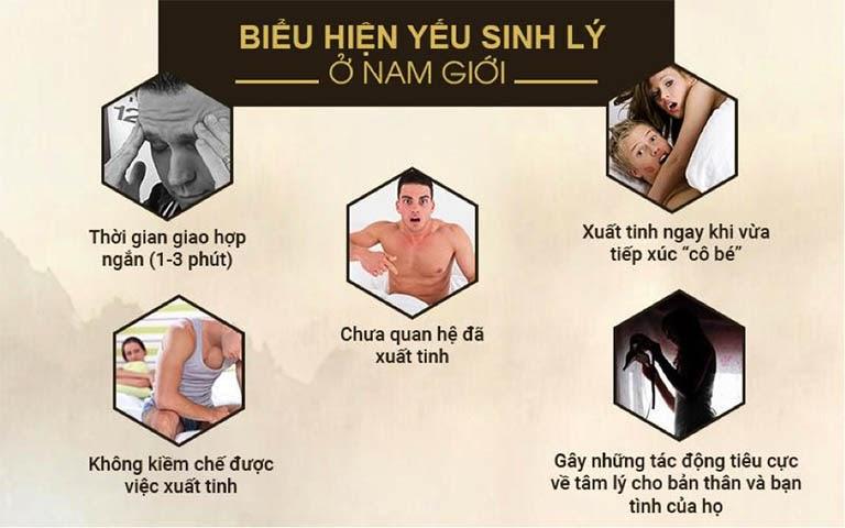Một số dấu hiệu của bệnh yếu sinh lý nam