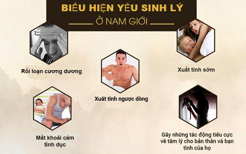 Các biểu hiện yếu sinh lý ở nam giới
