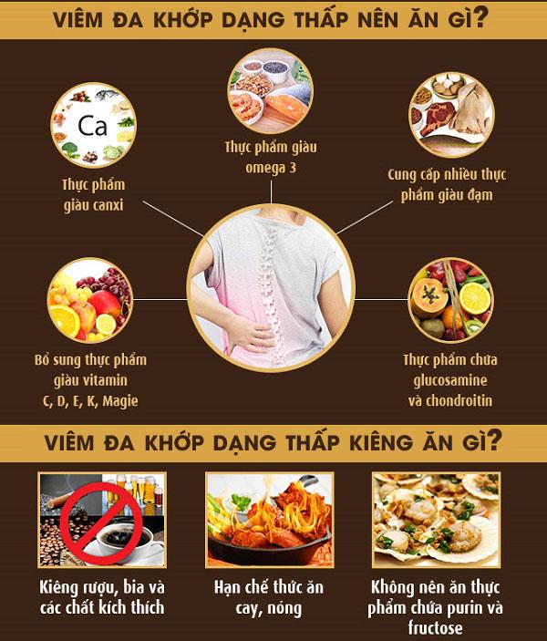 Danh sách thực phẩm viêm đa khớp dạng thấp kiêng ăn gì - Nên ăn gì?