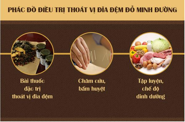 """Phác đồ điều trị """"KIỀNG 3 CHÂN"""" hiệu quả của Đỗ Minh Đường"""