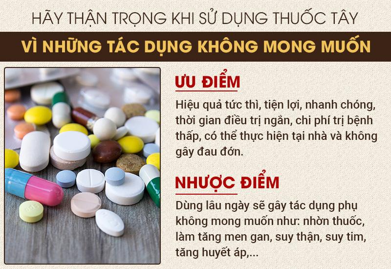 Dùng thuốc Tây cần chọn lọc để tránh biến chứng gây hại cơ thể