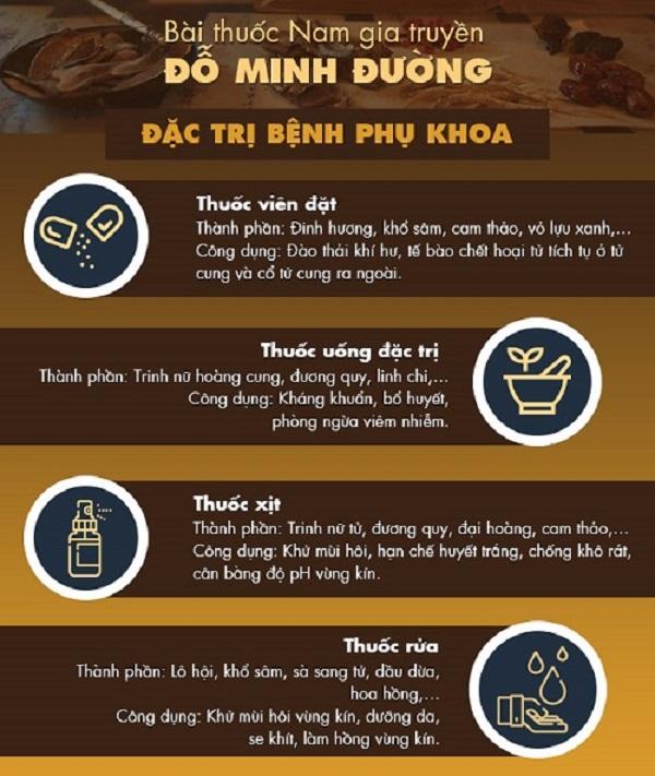 Phụ Khang Đỗ Minh - 1 bài thuốc cứu cả vạn cuộc đời