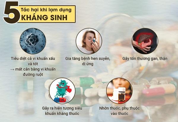 Dùng kháng sinh chữa viêm amidan hại nhiều hơn lợi