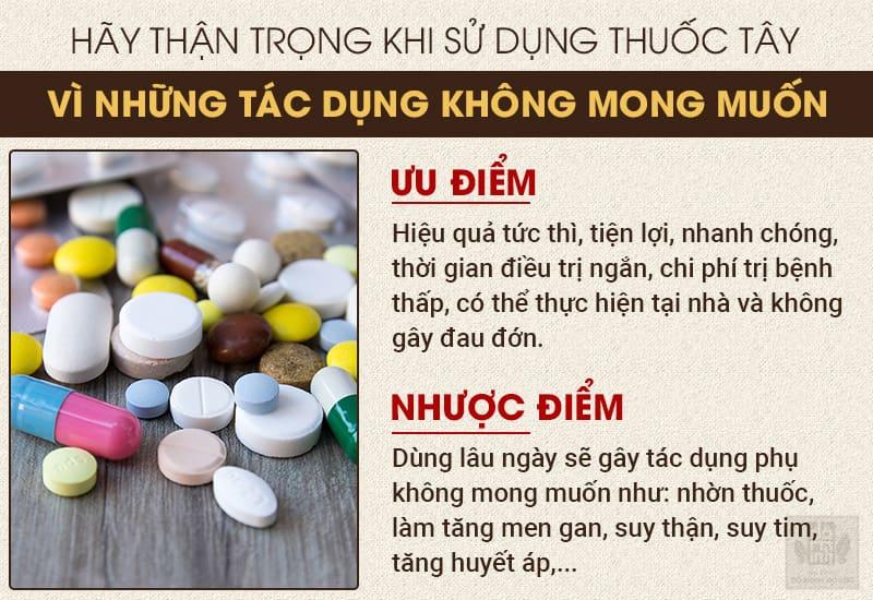 Thuốc tây không phải hướng điều trị tốt nhất