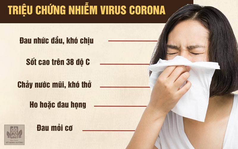 Biệu hiện cơ thể nhiễm chủng corona gây viêm phổi cấp