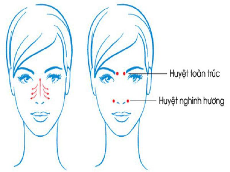 Bấm huyệt giúp lưu thông khí huyết, giảm chảy nước mũi hiệu quả
