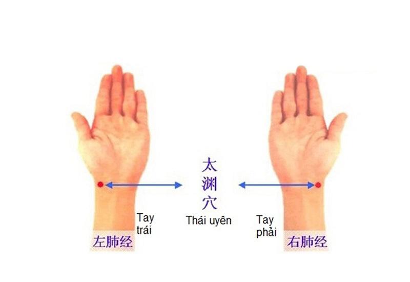 Bấm huyệt Thái uyên phù hợp với bệnh nhân hen suyễn, viêm họng