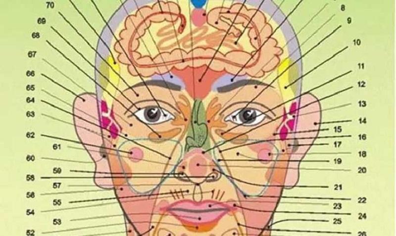 Chữa đau họng bằng diện chẩn cần kiên trì thực hiện