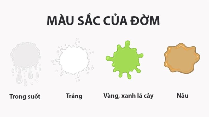 Nguyên nhân gây bệnh khác nhau sẽ có màu đờm khác nhau